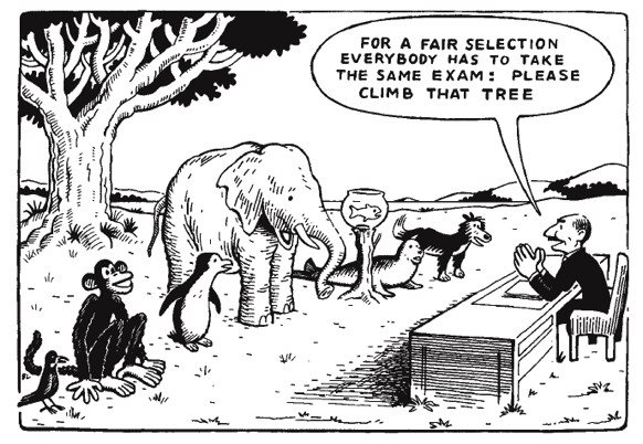 Does standardized testing hurt students